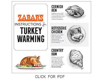 Turkey Heating Instructions
