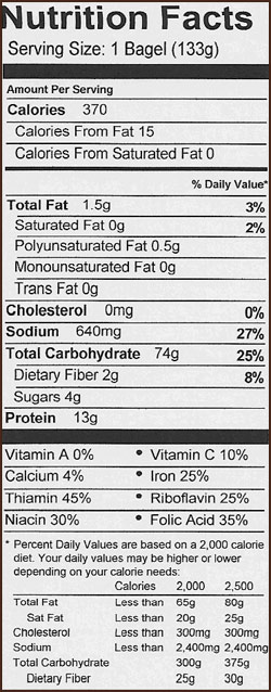 Organic Everything Bagels - Silver Hills Bakery |Whole Wheat Bagel Nutrition Facts